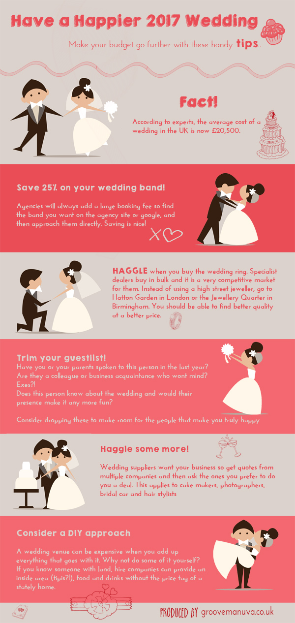 Make Your Wedding Budget Go Further in 2017